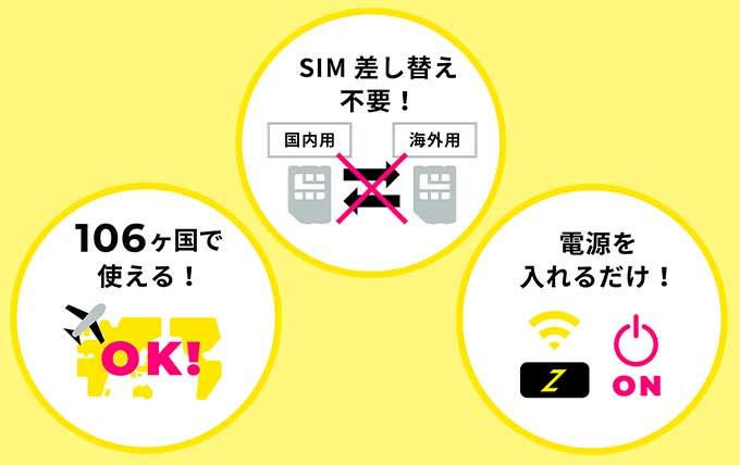 ゼウスWiFiは海外でも利用可能