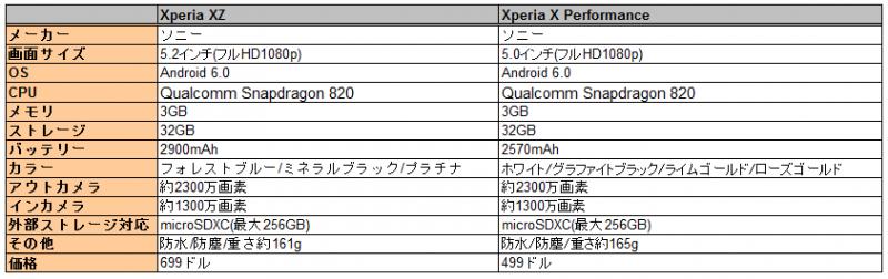 2016-xperiaxz-compact-info6