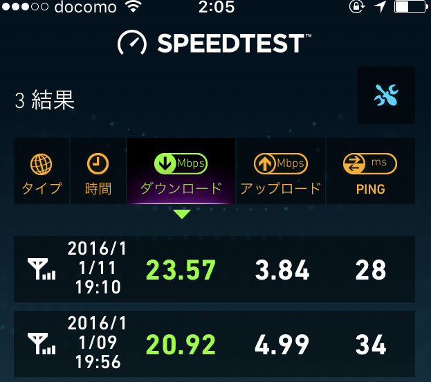 linemobile-speed-review