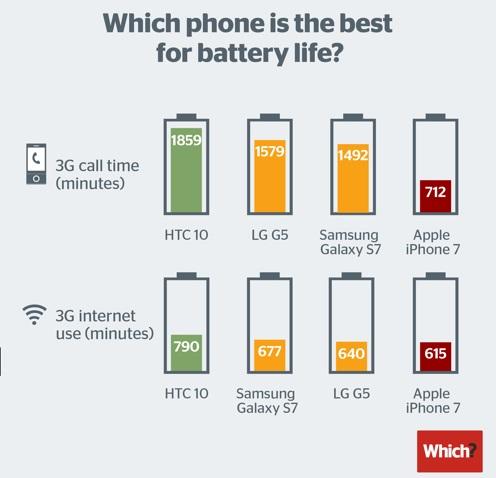 iphone7-pixel-measure4